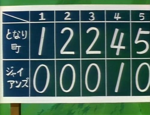 【野球】3点差←普通にいける 4点差←もう無理
