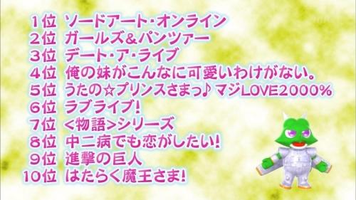 TBS『ランク王国』での2013年間アニメDVD売上げTOP10!一位はSAO!!