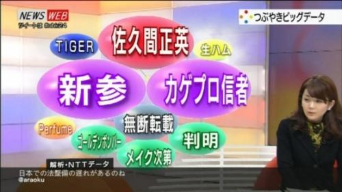 NHKニュースつぶやきビッグデーターに「カゲプロ信者」wwwwwwwwwwワロタwwwww