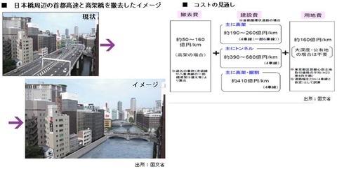 【バカ殿】細川氏「日本橋にかかる首都高を撤去する」 東京都知事選