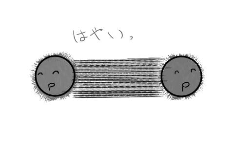 ハヤウイルス「調子に乗りすぎだぜ……ノロウイルス!」