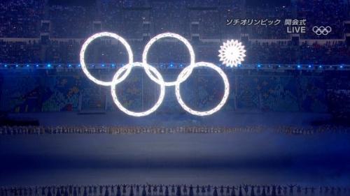 ソチ五輪での日本代表のメダルは金8銀3銅12…実績ある日刊スポーツが予想