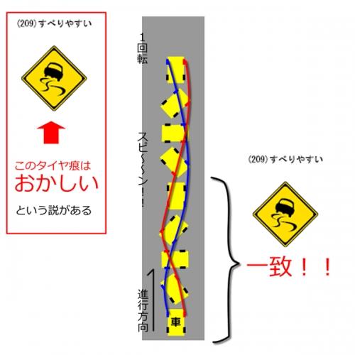 「すべりやすい」の標識の謎が解明