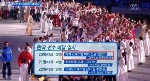 ソチ五輪閉会式中継でキム・ヨナ(実際には金メダリスト)字幕付けて放送-韓国メディア