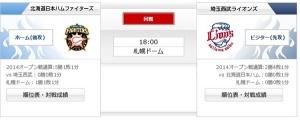 日ハム対西武 上沢、斎藤が開幕ローテかけ直接対決へ (札幌ドーム)