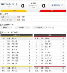 ホークス対カープ 先発攝津 13:00~ (ヤフオクドーム)