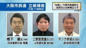 【大阪市長選】橋下氏の再選確実に 投票率低すぎワロタwwwwwww