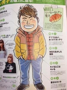 【朗報】ソーセージパン男子とかいう人にモテの兆し!!