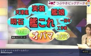 【艦これ】NHKニュースが艦これを特集!つぶやきビッグデータで天津風、明石などがトレンド入り!