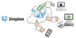 スマホでDropbox使うと便利すぎてビビるよなwww