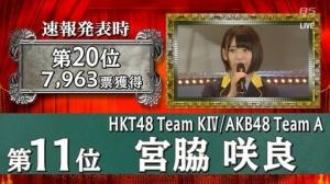 HKT48宮脇咲良を、第2の前田敦子にするべきだ!!!