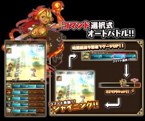 コマンド選択式バトルを搭載した本格RPG!!ゆるドラシル