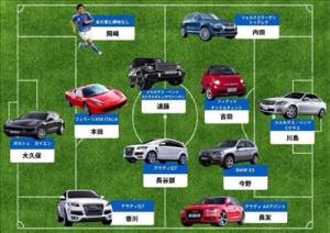 【画像】ザックジャパン選手の愛車wwwwww