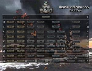 【艦これ】WorldofWarshipsの技術ツリーを日本語にしてみた【WoWs】